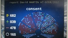 ACTA Defeated In The European Parliament
