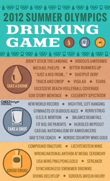 Olympic Drinking Game