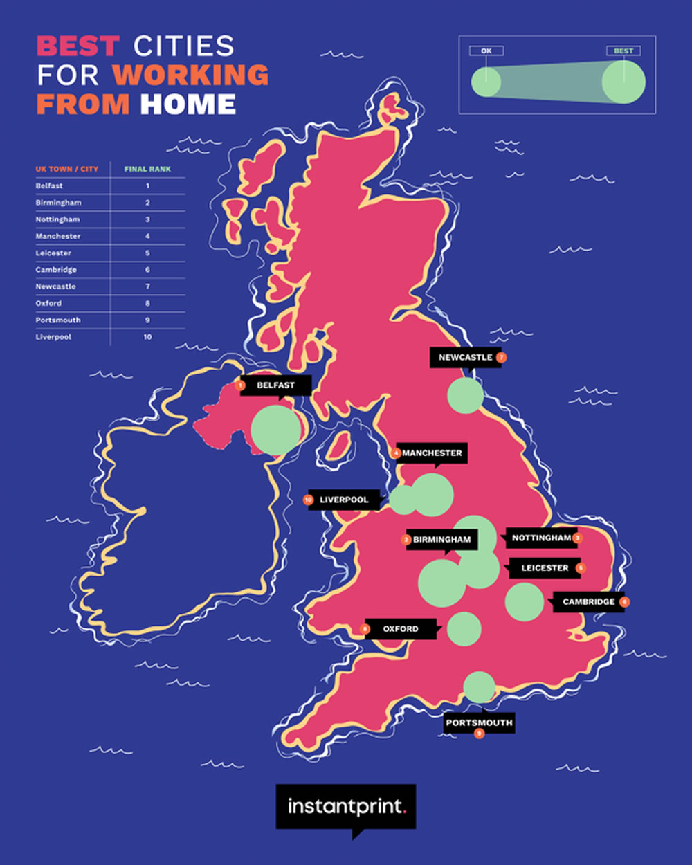 Best UK cities to work from home